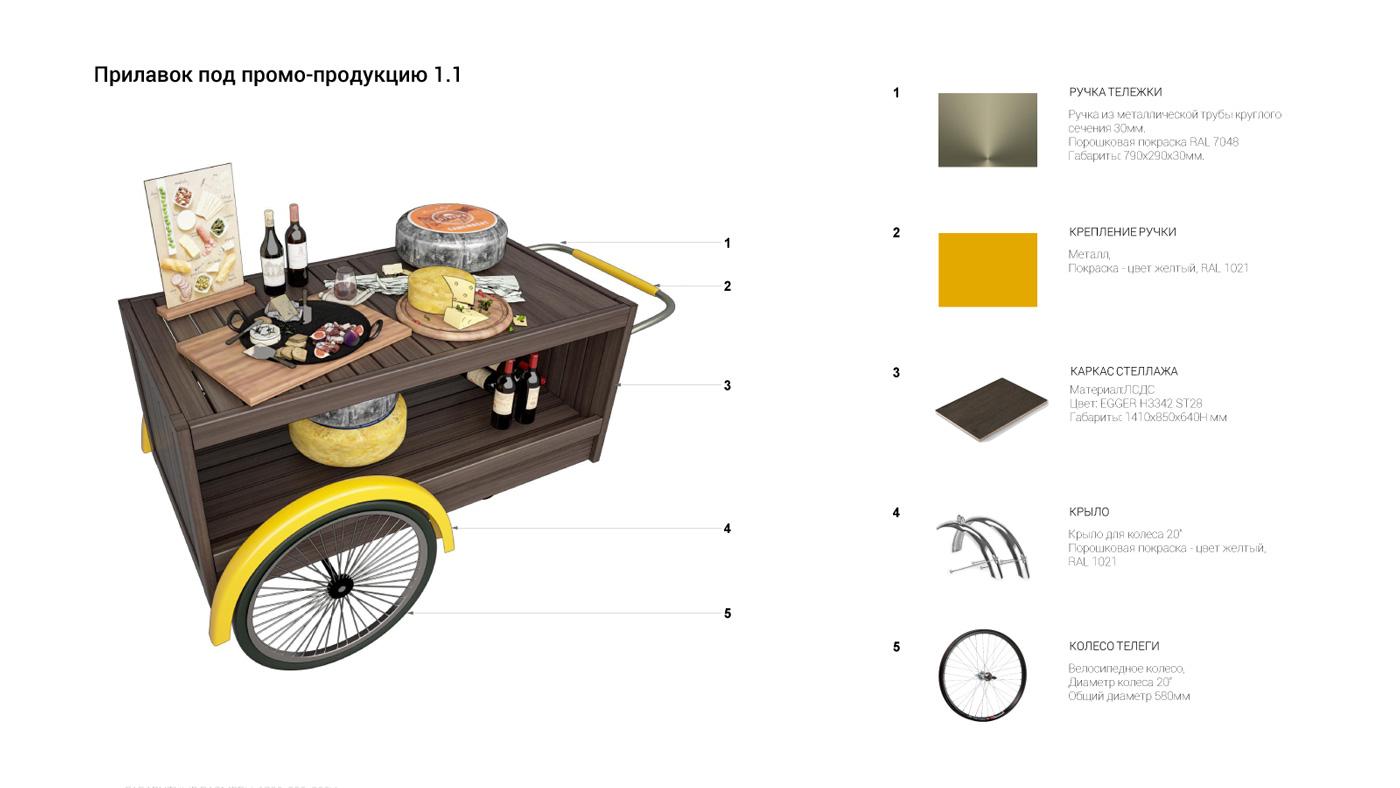 Торговое оборудование для бренда «Сырная карта»