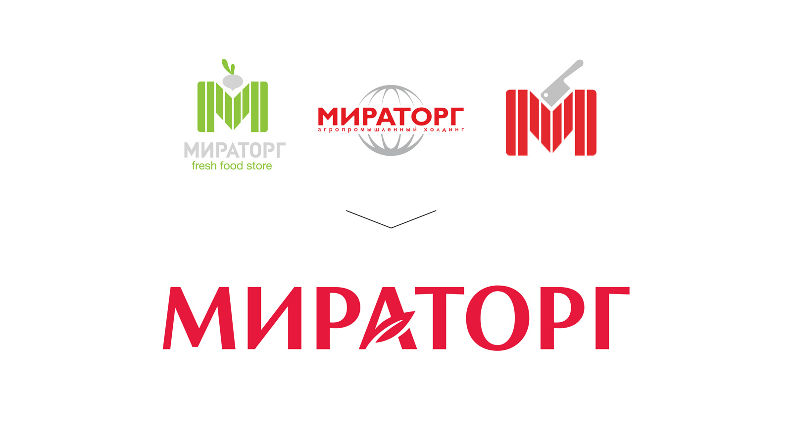 Ребрендинг «Мираторг»: рестайлинг логотипа и переход на единое начертание для логотипов всех ключевых бизнес-направлений в структуре холдинга