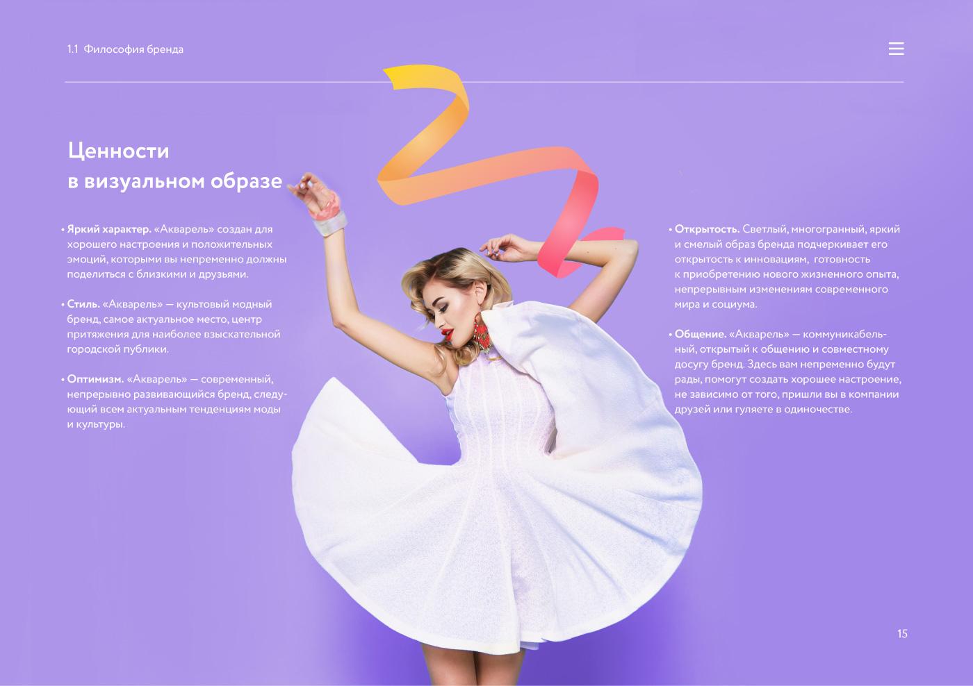 Брендбук ТРЦ «Акварель» содержит полную стратегию  позиционирования бренда
