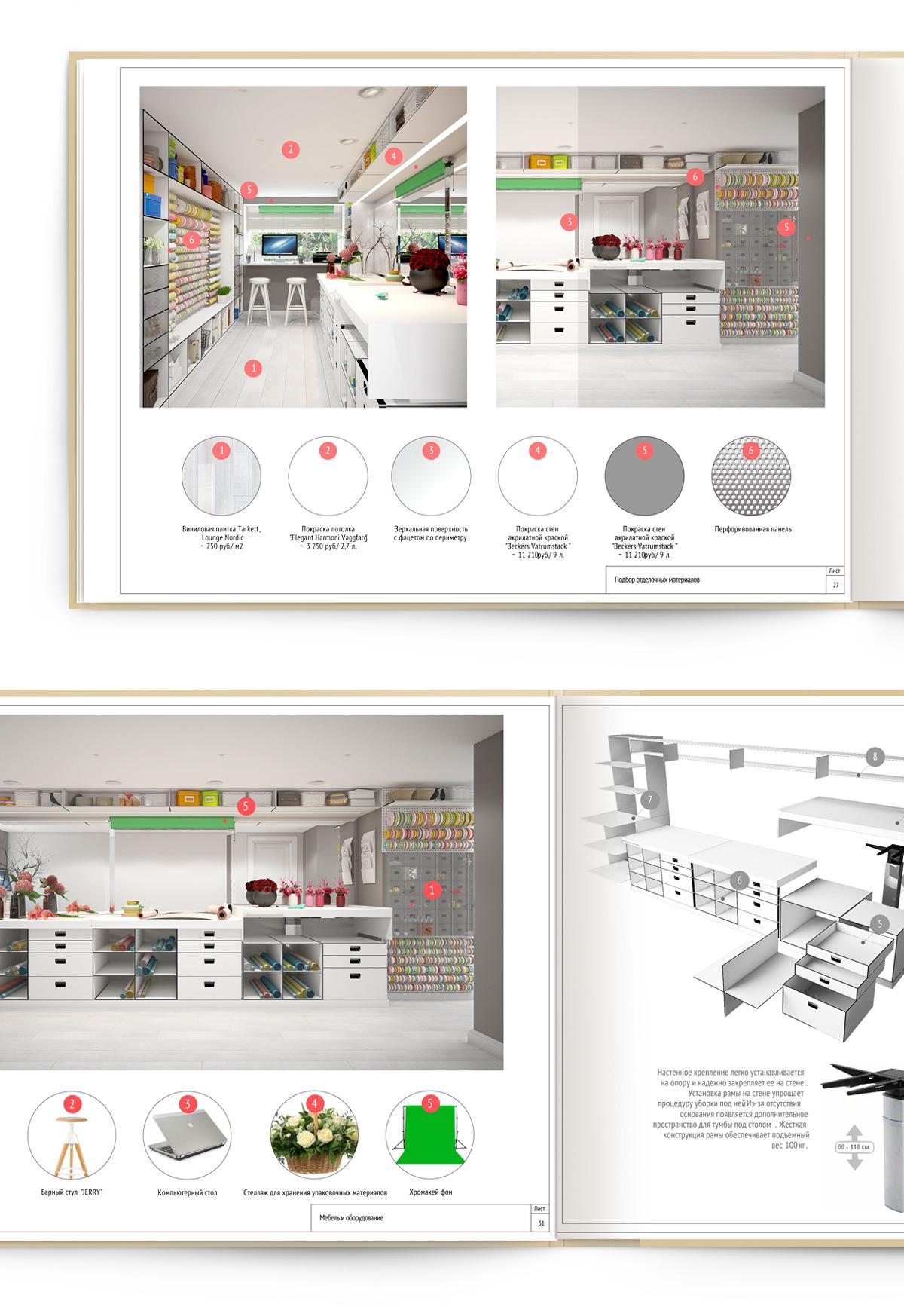 Брендбук и ритейл-бук проекта включают подробное описание принципов оформления интерьера, отделки, торгового оборудования