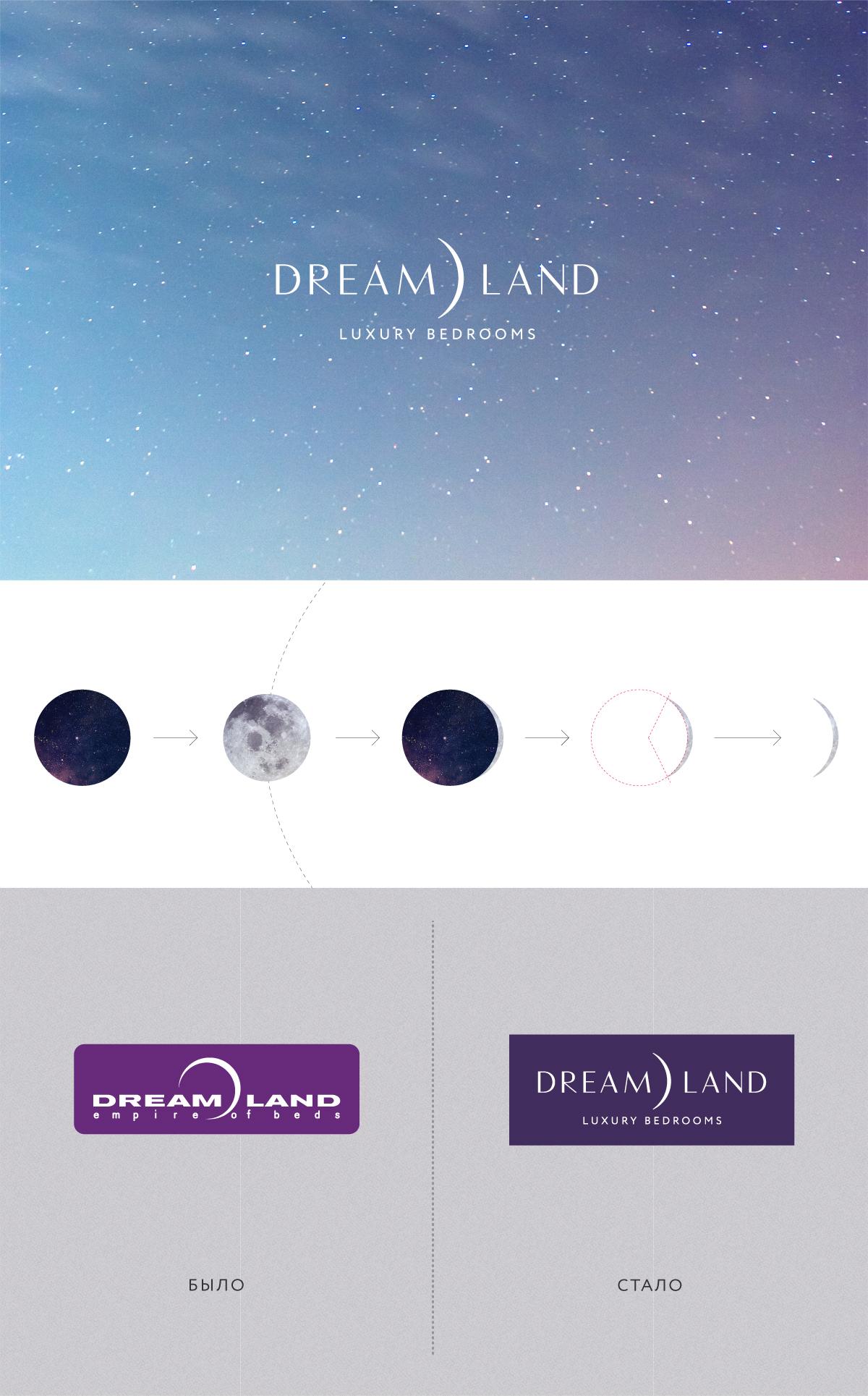 Эволюция дизайна логотипа бренда Dream Land