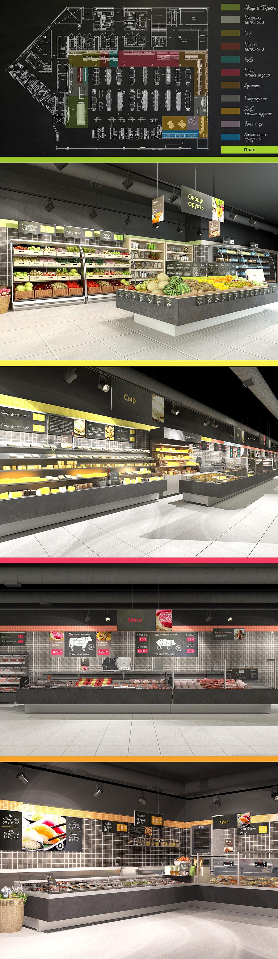 Дизайн интерьера магазина розничной сети Мираторг